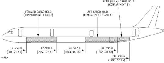 Aircraft Hangar Ventilation Requirements Signature Flight
