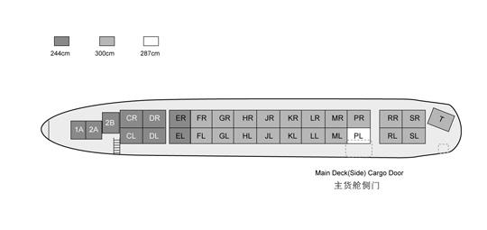 货舱 货舱门尺寸 最大装载量 动物舱位 危险品 地板承受力 kg/m 2 宽